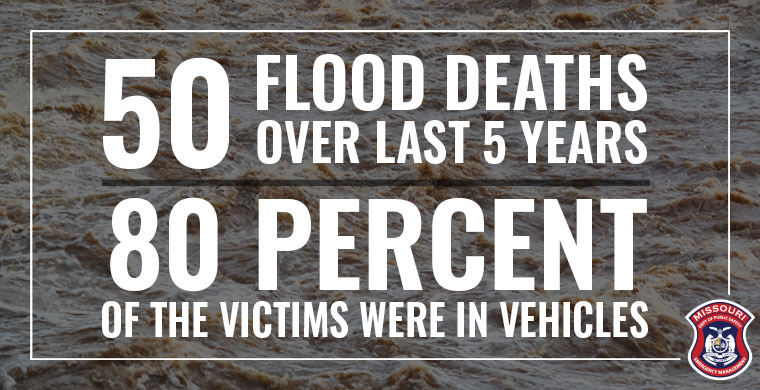 50 flood deaths over the last 5 years - 80 percent of the victims were in vehicles