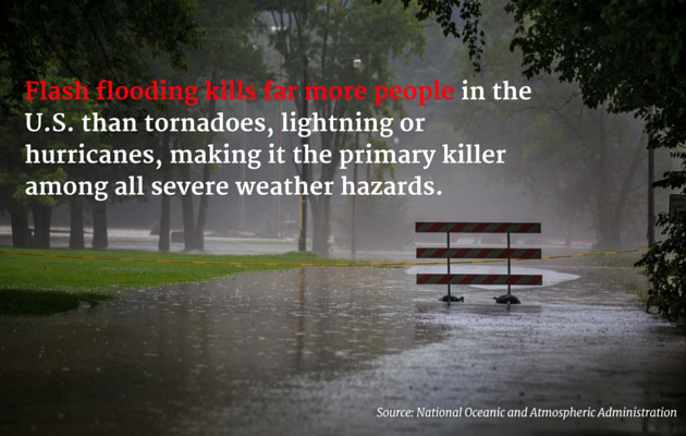 Flooded road with words Flash Flooding kills far more people in the U.S. than tornadoes, lightning or hurricanes, making it the primary killer among all severe weather hazards